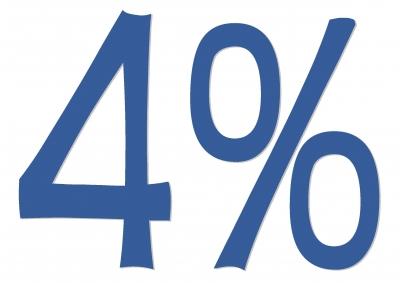 Αποτέλεσμα εικόνας για 4%
